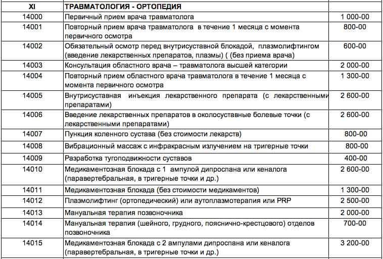 traumatology